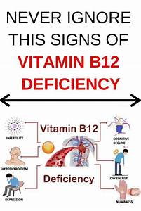 5 Warning Signs Of Vitamin B12 Deficiency You Should Never