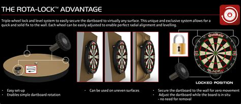 dartboard rota lock fixing kit british darts