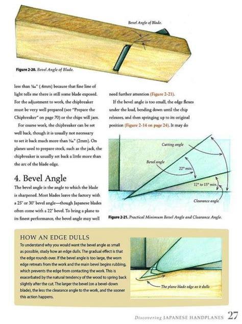 bookdiscoveringjapanesehandplanes