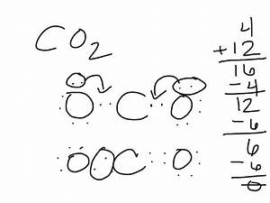 Electron Dot Structure For Co2