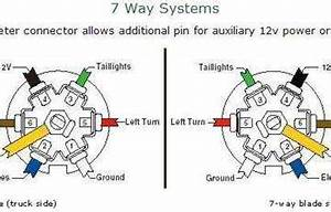 Solved  2005 Chevy Truck Trailer Plug Wiring Diagram