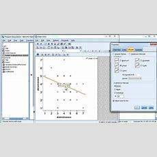Scatter Plot With Fit Line (excluding Equation)  Spss Youtube
