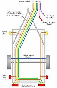 Trailer Wiring Diagram U2013 Lights Brakes Routing Wires Wiring Diagram