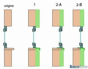 Isoler Fenetre Simple Vitrage : isolation des fenetres graphique conomies dunergie ~ Zukunftsfamilie.com Idées de Décoration
