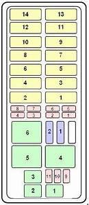 1994 Un150 Fuse Box Diagram