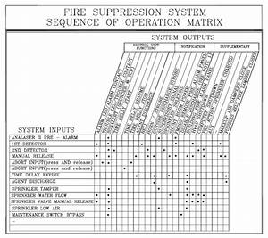 New Fire Alarm System Wiring Diagram Pdf  With Images
