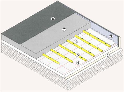 bodenaufbau fußbodenheizung neubau bodenaufbau tackersystem baudochselbst de