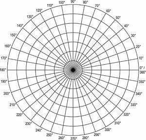 Polar Grid In Degrees With Radius 7