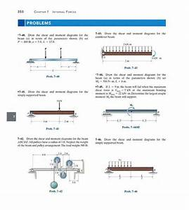 7 48 Draw The Shear Diagram For Cantilevered Beam