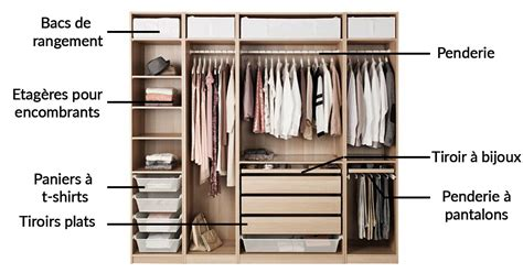 dressing chambre 15 aménagements pour réussir votre dressing