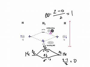 Molecular Orbital For N2  N2   O2  H2 And He2