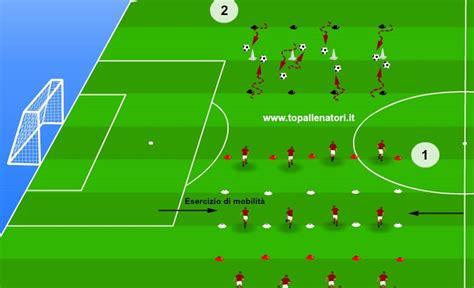 Seduta Di Allenamento Calcio Seduta Di Allenamento Completo Prima Squadra Topallenatori