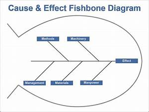 Whiteboard Cause And Effect Fishbone Diagram Adhesive