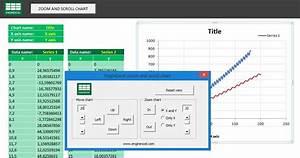 Zoom   Scroll Scattered Plot Spreadsheet Chart