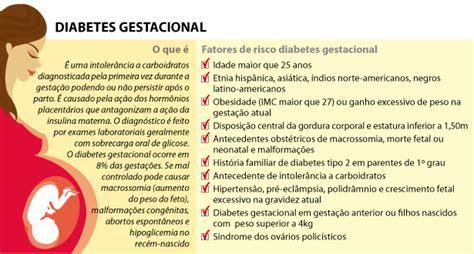 diabetes gestacional precisa de atencao  cuidado mas nao