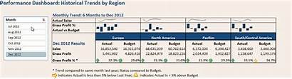Excel Cube Dashboards Functions Reports Example Dashboard