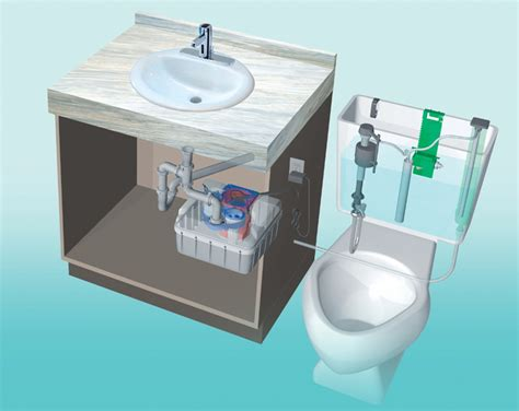 is it safe to drink sink water sloan 39 s innovative aqus grey water toilet system recycles