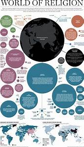 The World U0026 39 S Religions In An Infographic