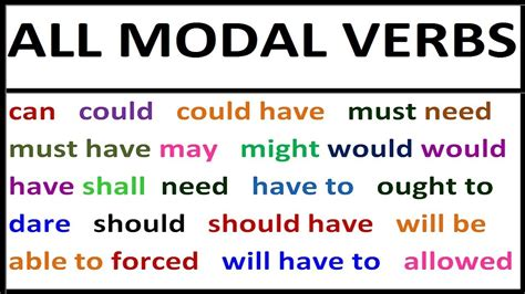 All Modal Verbs In English Grammar Lessosn With Examples For Beginners, Intermediate Full