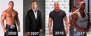 How Does The Rock Get So Big Without Steroids