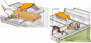 How To Cut 45 Degree Angle Wood - Machine-Cut Joint