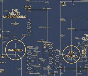 A History Of Alternative Music Brilliantly Mapped Out On A Transistor Radio Circuit Diagram  300