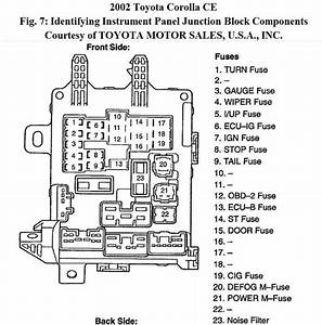 2003 toyota corolla fuse box diagram fuse box and wiring With rear window defroster wiring diagram of 1988 toyota sienna rear window