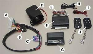 Bmw E36 3-series Alarm Installation  1992