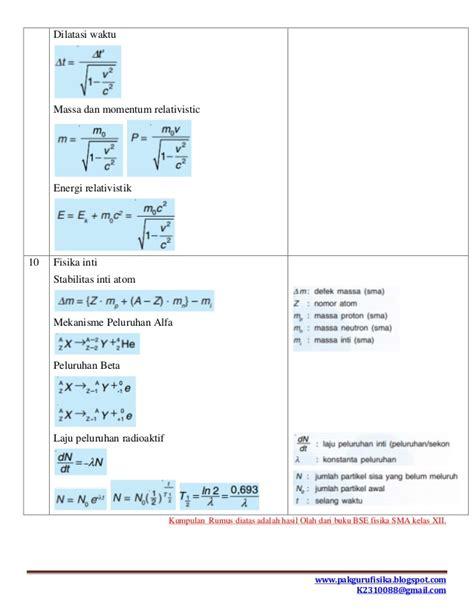 rumus fisika sma untuk kelas xii