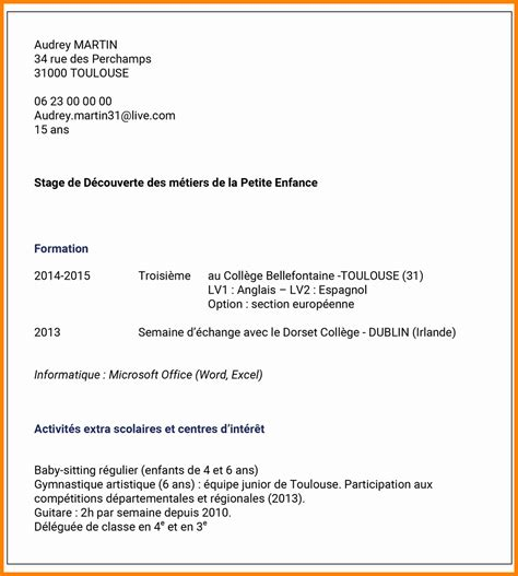 Post Your Resume by New Lettre De Motivation Rh