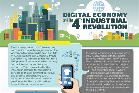 digital economy and the 4th industrial revolution s u r e