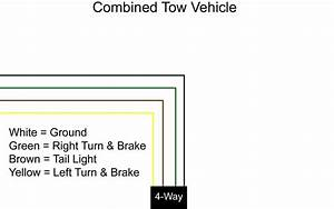 Wiring A Tow Vehicle To Tow A Dinghy