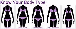Body Type: Different Body Shapes! – Indian Makeup and ...