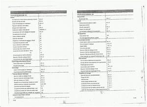Serrage Au Couple : couple de serrage fixation moteur sur cadre ~ Gottalentnigeria.com Avis de Voitures