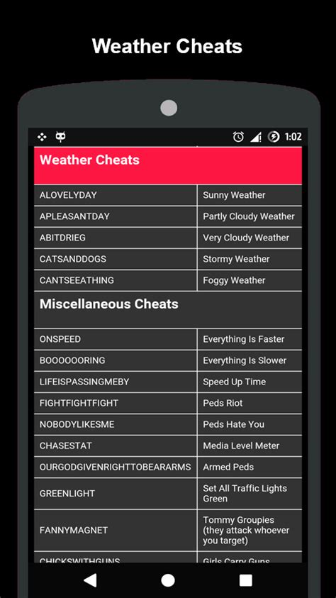 gta vice city cheats android codes for gta vice city android apps on play