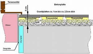 Terrasse Betonieren Dicke : bau de forum balkon und terrasse 11860 granitplatten unterschiedlich dick auf beton verlegen ~ Whattoseeinmadrid.com Haus und Dekorationen
