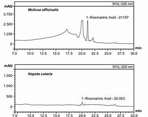 Hplc Profiles From Samples Of M  Officinalis And N