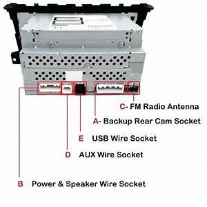 Nissan An Stereo Wiring Harness  U2013 Projetodietaetreino Com