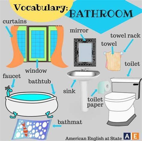 Vocabulário   Partes da casa