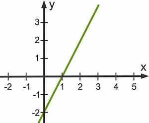 Nullstellen Berechnen Aufgaben : wie kann man nullstellen von linearen funktionen berechnen ~ Themetempest.com Abrechnung