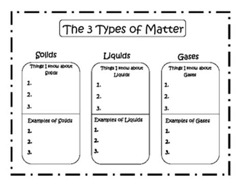 solids liquids gases 3 types of matter graphic