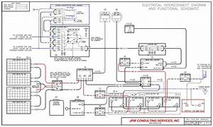 Motorhome Solar Electrical Diagram