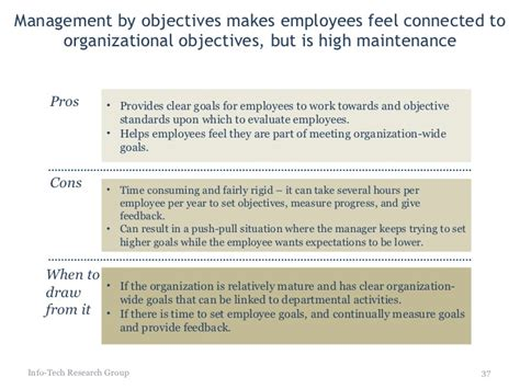 manage by objective template performance appraisal