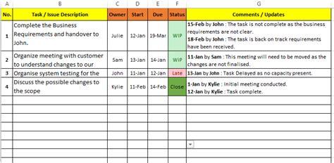 task manager template sheet samplebusinessresume