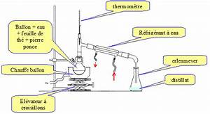 A Quoi Sert Un Four Vapeur : entranement la vapeur extraction par solvants ~ Premium-room.com Idées de Décoration