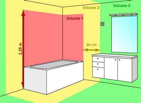 salle de bain normes 233 lectriques