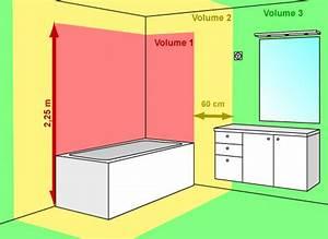 Prise Electrique Salle De Bain : les normes lectriques de salle de bain ooreka ~ Dailycaller-alerts.com Idées de Décoration