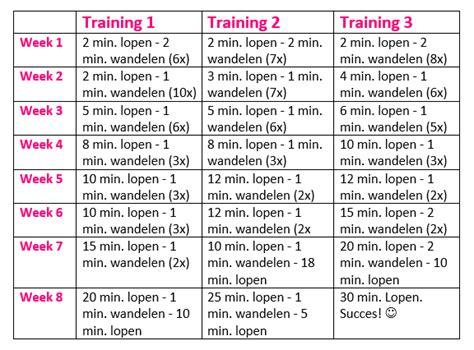 Interval training afvallen schema