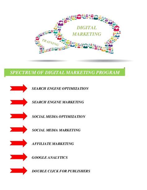 Digital Marketing Materials by Digital Marketing Material Aparajita Services