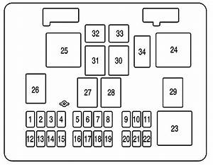 8691f 1991 Gmc Sierra 1500 Fuse Box Diagram